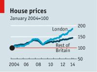 A Very British Binge